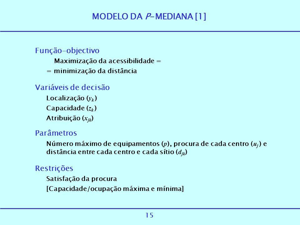MODELO DA P-MEDIANA [1] Função-objectivo Variáveis de decisão